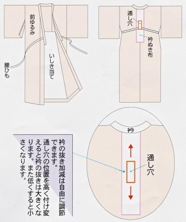 プレタ長襦袢 図解-B